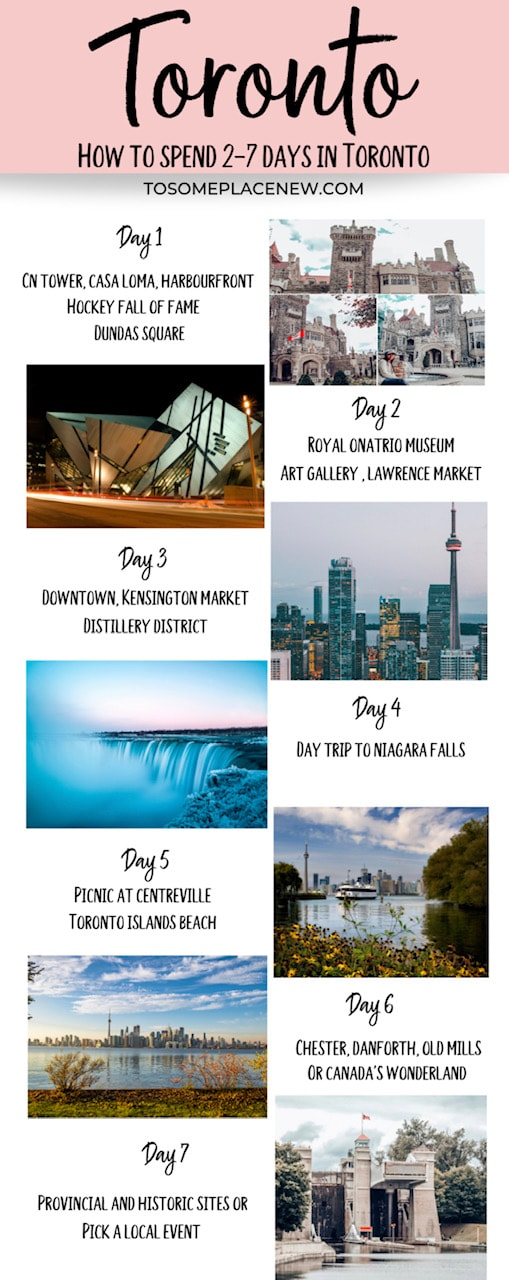 Toronto Itinerary 7 days