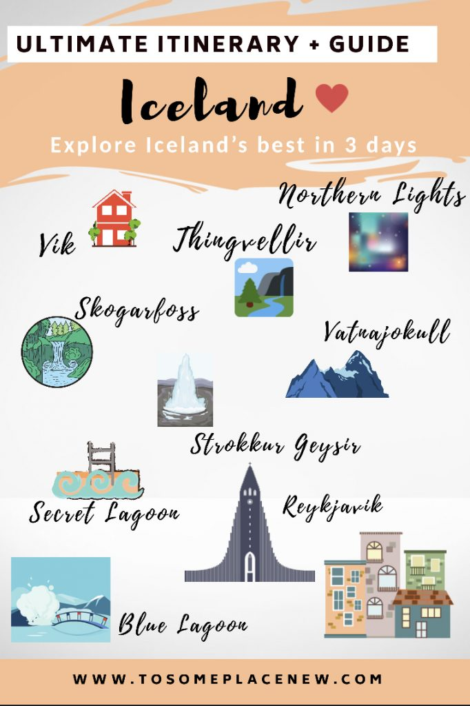Best Iceland Itinerary things to do in 3 days and Iceland travel guide. Explore the best in Iceland Itinerary with northern lights, Blue lagoon, secret lagoon, Reykjavik, Thingvellir National Parks, Skogarfoss waterfalls, Gulfoss, Vatnajokull glacier, geysir and so much more. Get tips on Iceland Itinerary winter and Iceland Itinerary summer activities, with places to stay and things to eat in Iceland and Iceland vacation destinations #iceland #icelandtravel