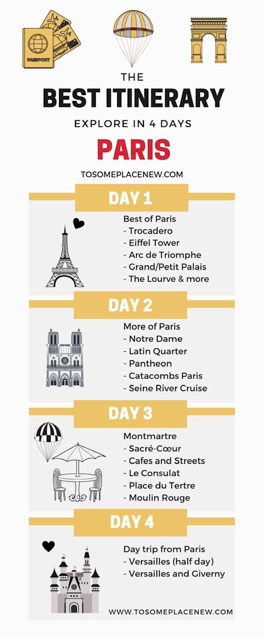 Paris itinerary things to do in Paris in 4 days Get a Paris itinerary map with first time visitor travel guide and tips. Bucket list ideas and dream vacations for Europe's most visited city - Paris. Places to visit in Paris include Eiffel Tower, the Louvre, Montmartre, Latin Quarter, Seine River.