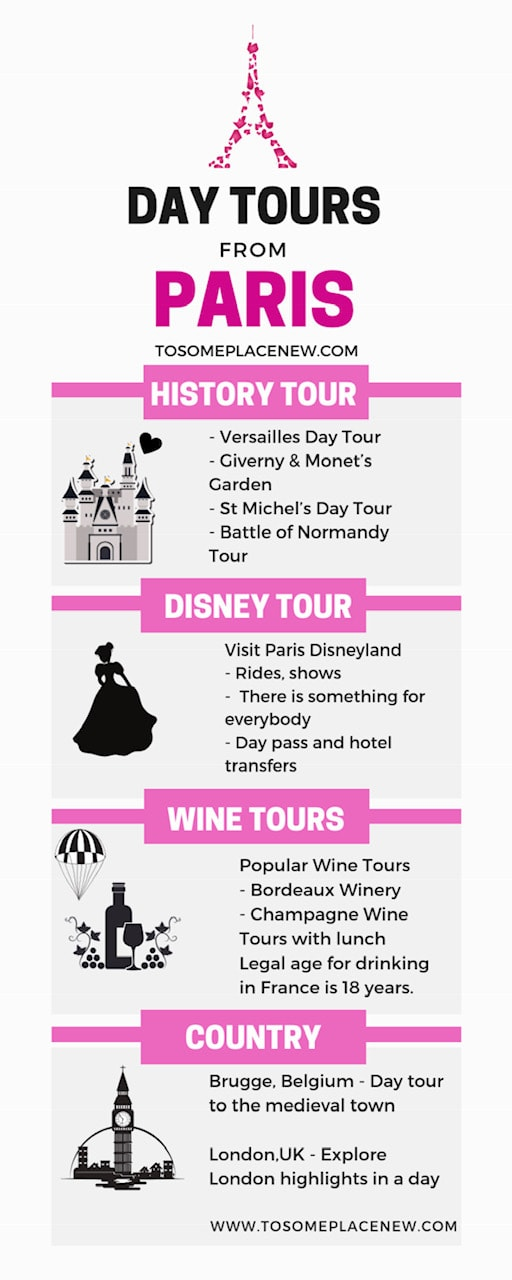 Best Day Tours from Paris