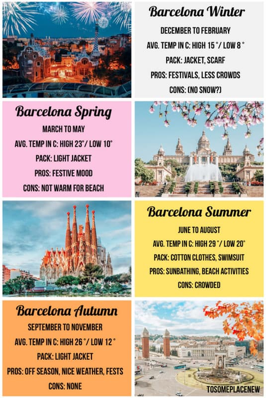 Barcelona in September and all year round