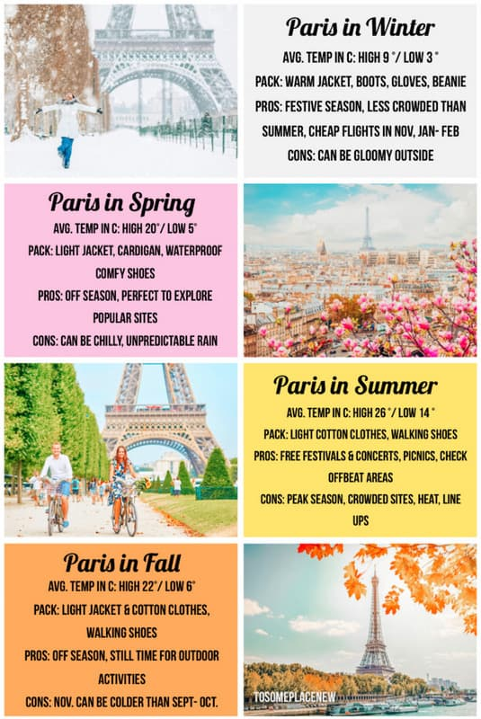 Best time to visit Paris Tips