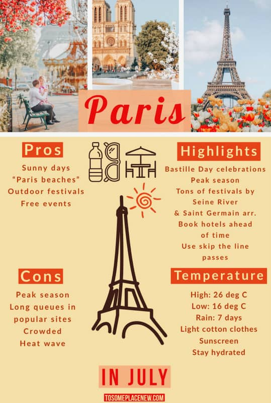 Paris in July - Best time to visit Paris