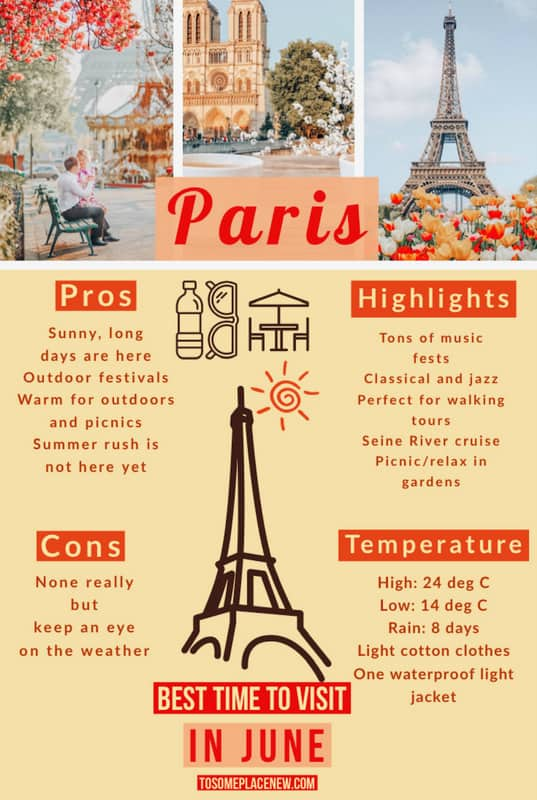 Best time to visit Paris - Paris in June