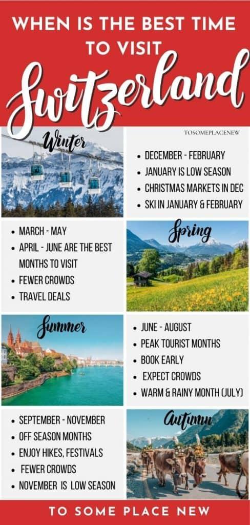 Find when to go to Switzerland