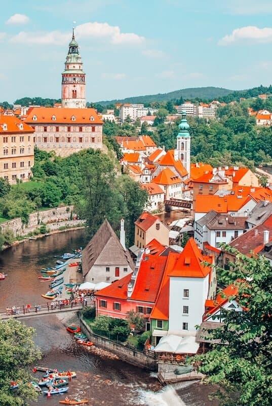 Prague Vienna Budapest Itinerary 10 days:  Central Europe