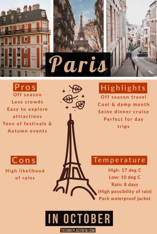 Paris October